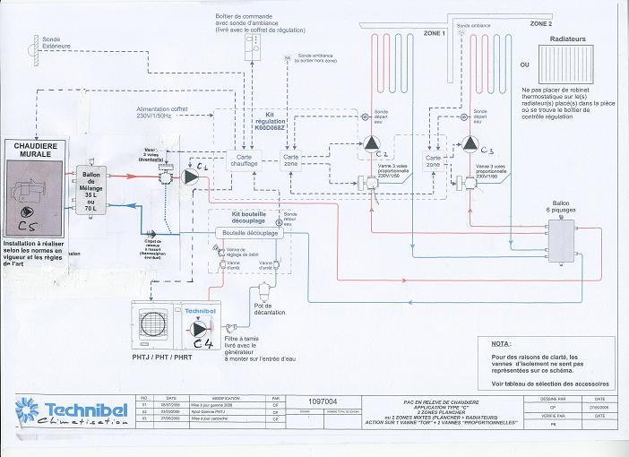 Chaleurterre afficher le sujet technibel phrt 12 mono r o for Pompe a chaleur technibel