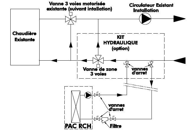 chaleurterre  u2022 afficher le sujet - electra rchv 10 - air  eau releve chaudiere fuel
