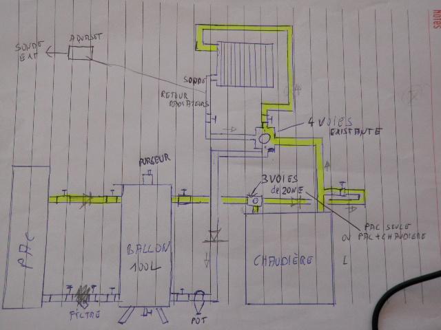 chaleurterre afficher le sujet probleme parametre phtr 12. Black Bedroom Furniture Sets. Home Design Ideas
