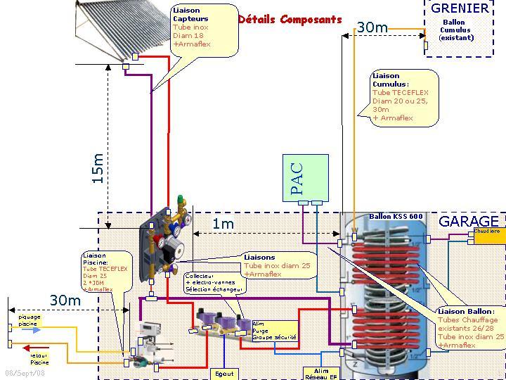 Pompe a chaleur cristaline rj 48r n1 for Calcul chauffage maison
