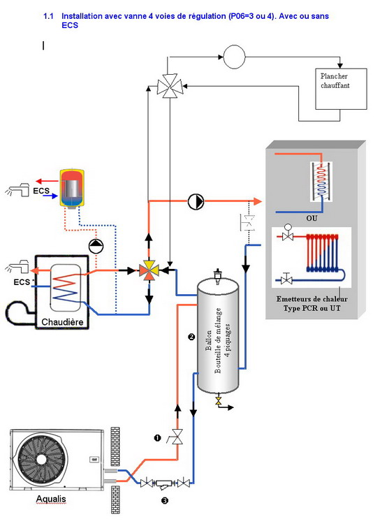 Chaleurterre afficher le sujet votre avis sur un projet de pac ciat avec - Avis sur pompe a chaleur ...