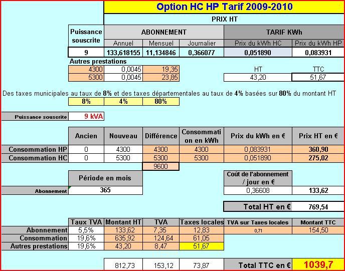 chaleurterre afficher le sujet comparaison ejp hchp base tempo tarifs saison 2009 2010. Black Bedroom Furniture Sets. Home Design Ideas