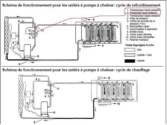chaleurterre afficher le sujet pas regle aide pour changer un transducteur hp pac carier. Black Bedroom Furniture Sets. Home Design Ideas