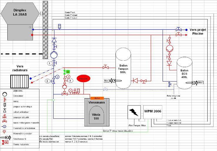 D co probleme tableau electrique sans fusible - Nouveau tableau electrique sans fusible ...