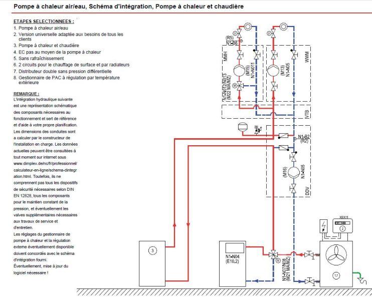 schma des canalisation du circuit d39eau d39une piscine. Black Bedroom Furniture Sets. Home Design Ideas
