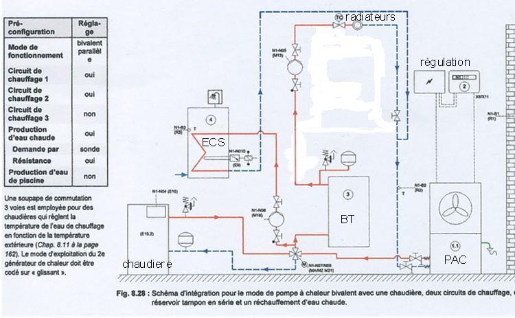 compteur electrique edf schema