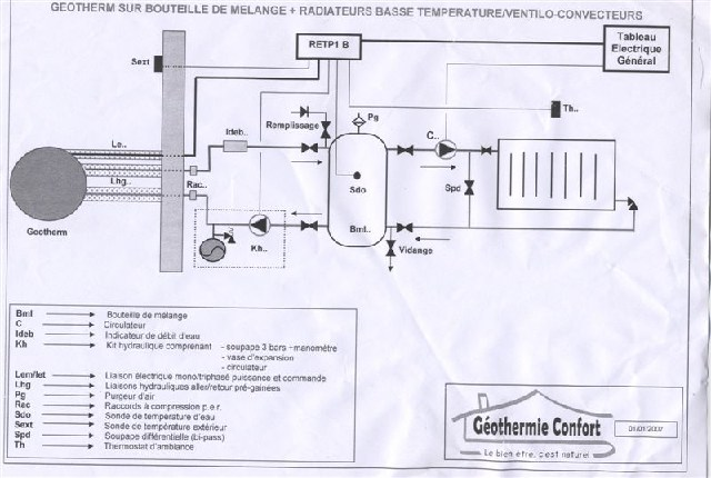 hydraulique technibel