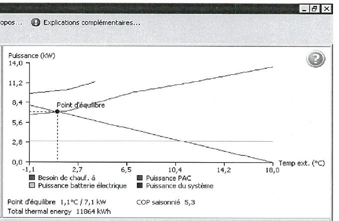 Chaleurterre afficher le sujet quelle daikin altherma for Quelle energie renouvelable choisir