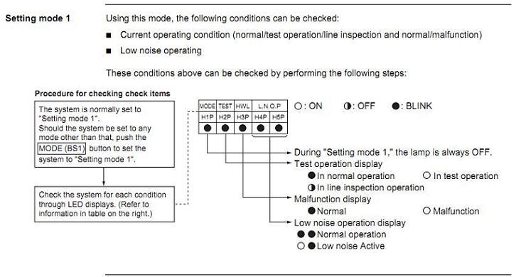 Code defaut daikin pdf