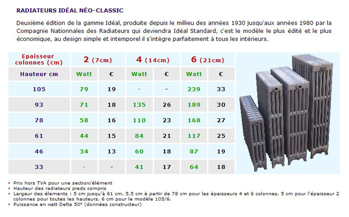radiateur fonte calcul puissance. Black Bedroom Furniture Sets. Home Design Ideas
